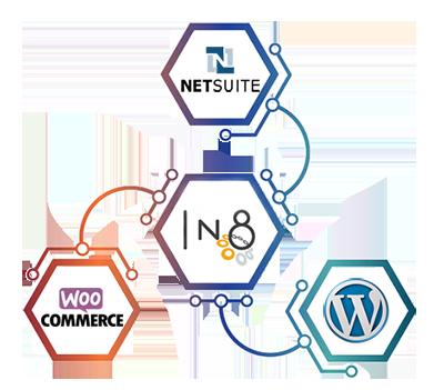 NetSuite WooCommerce WordPress Integrations
